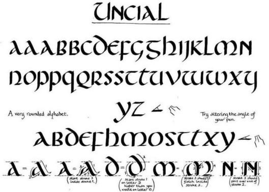 scris caligrafic